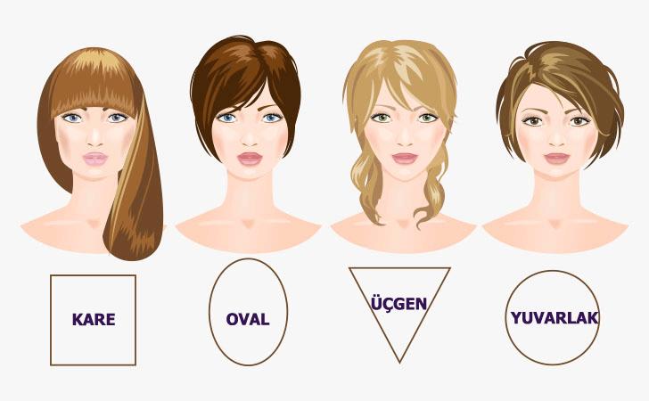 Kahkül saç hangi yüz tipine uygundur?